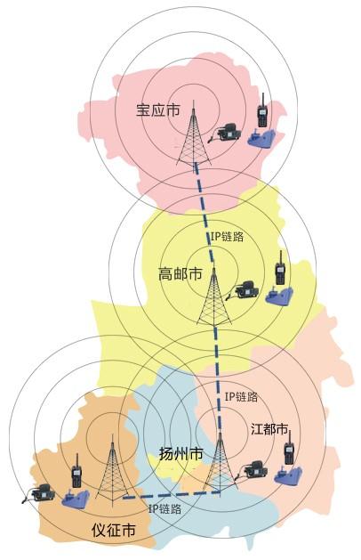 扬州地方海事VHF系统.jpg
